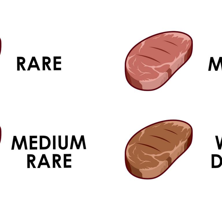 Steak Guide