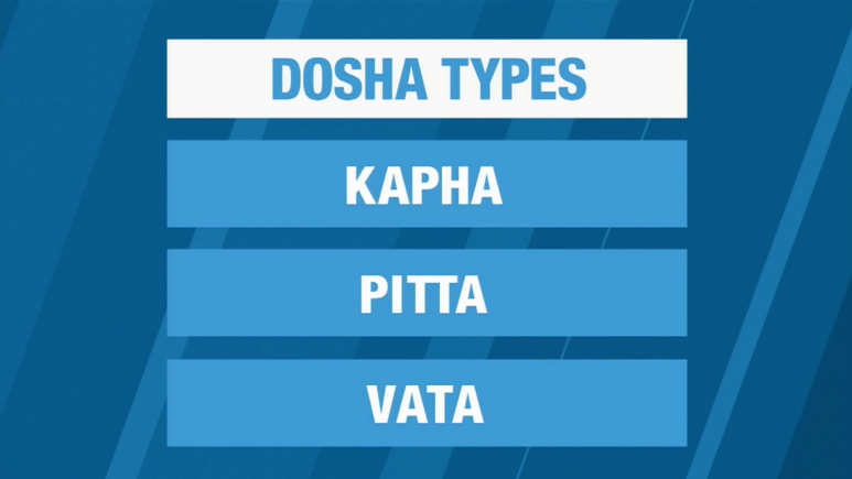 Dosha Types